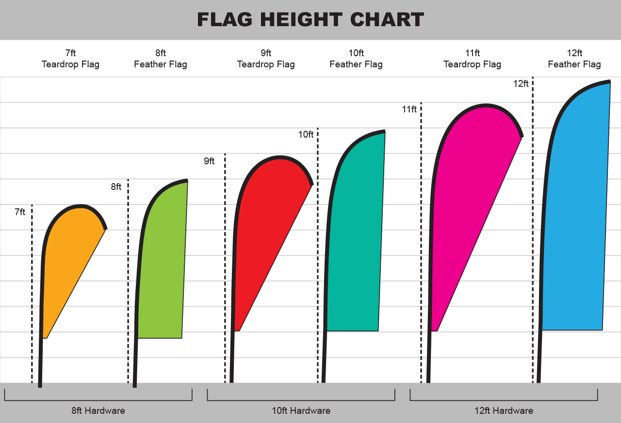 Flag Height Chart